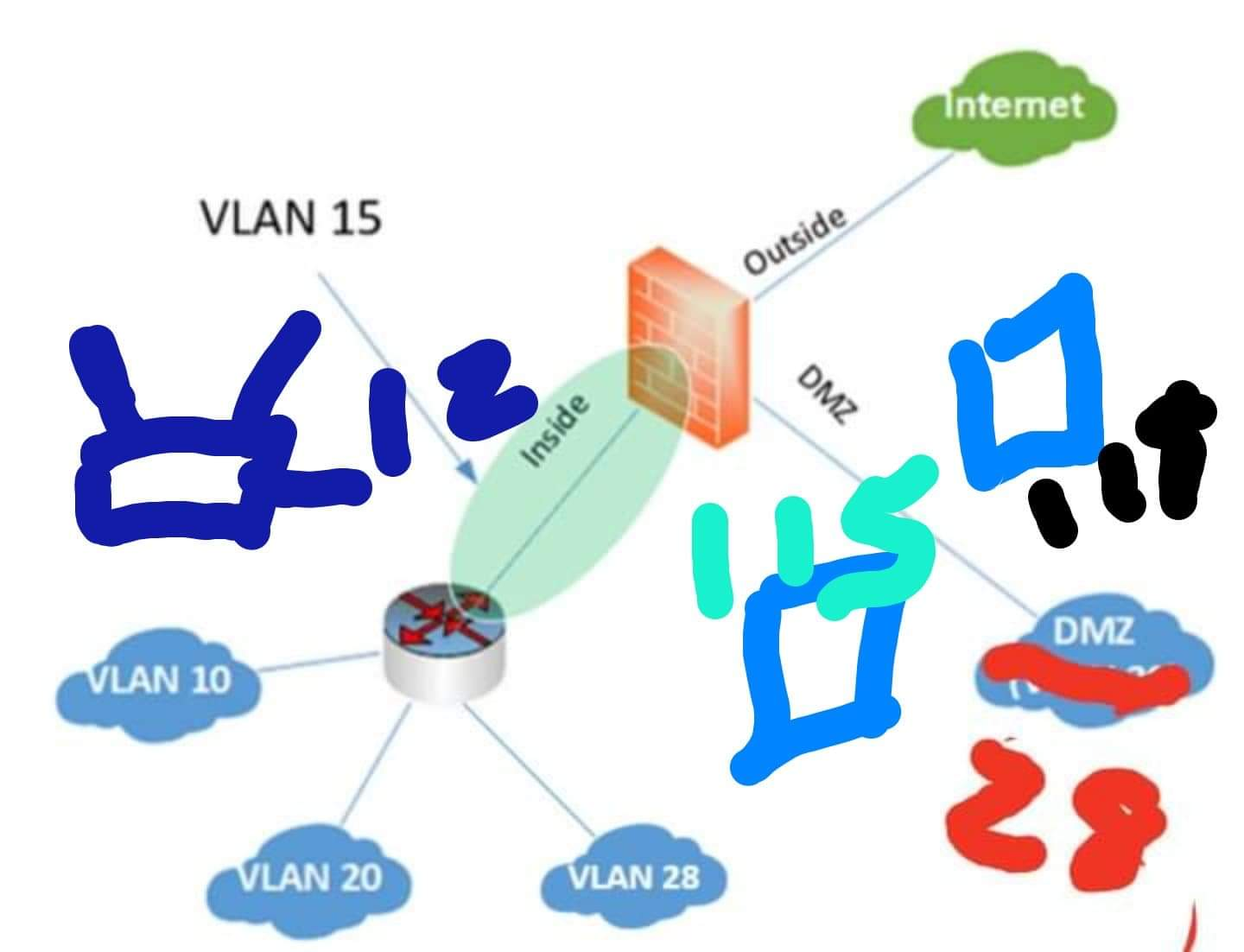 Cisco Asa Vlans And Sub Interfaces Lessons Discussion Networklessons Com Community Forum